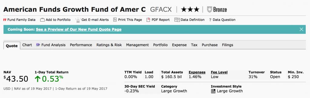 GFACX Mutual Fund Performance