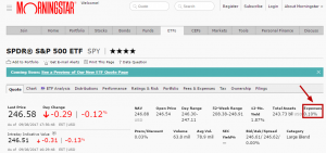 SPY quote from Morningstar, showing expense ratio